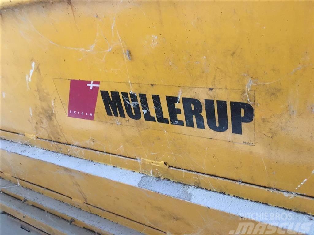 [Other] Mullerup Påslag