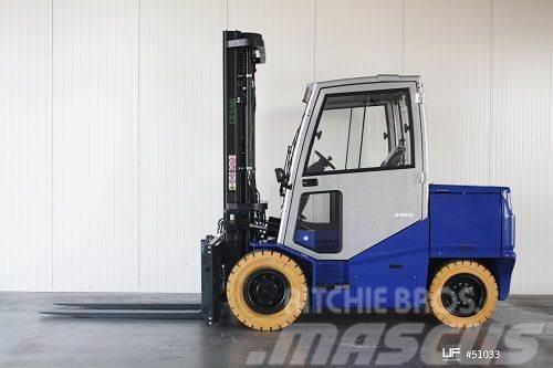 Cesab B 860