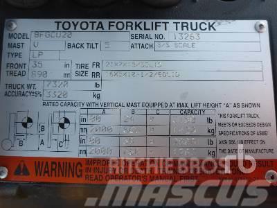 Toyota 8FGCU20