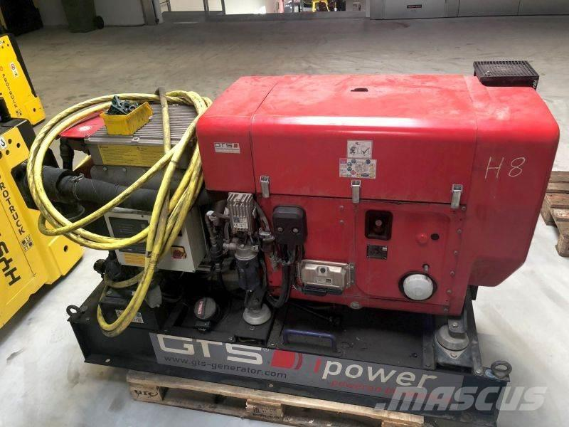 GTS Magnet & generator for 42 ton forklift